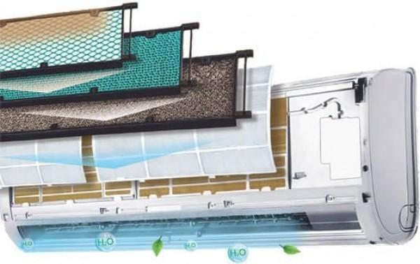 Сплит-системой Perfecto  ZACS-12 HPF/A17/N1